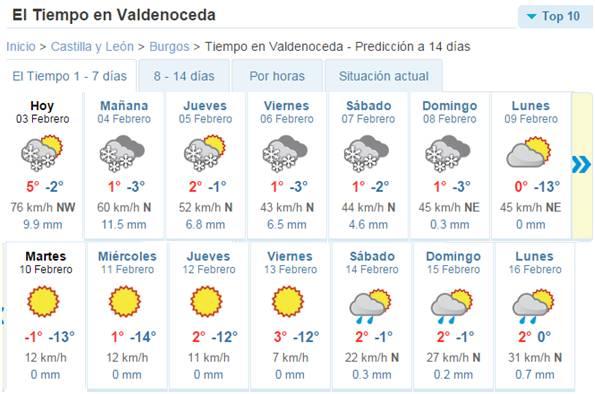 Temperaturas en Valdenoceda para los próximos días